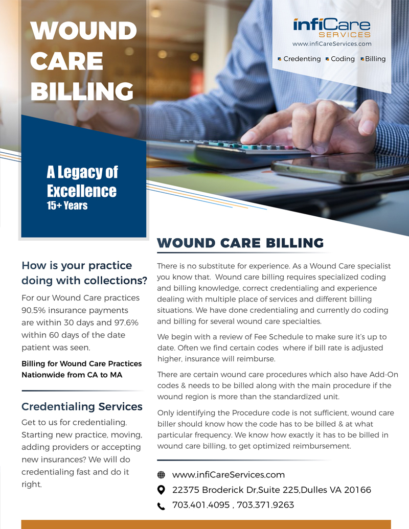 WoundCare_billing_by_InfiCare